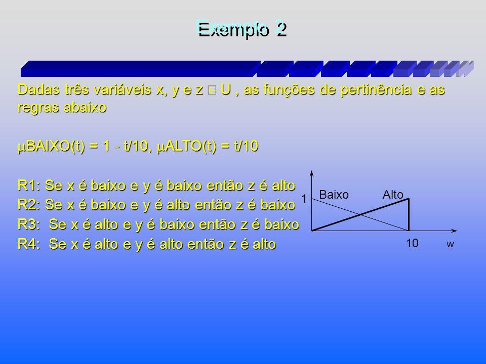 Exemplo 2 Dadas três variáveis x, y e z Î U , as funções de pertinência e as regras abaixo. mBAIXO(t) = 1 - t/10, mALTO(t) = t/10.