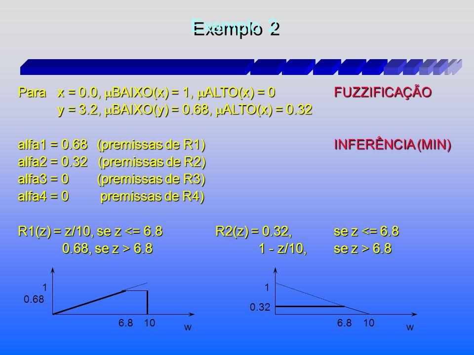 Exemplo 2 Para x = 0.0, mBAIXO(x) = 1, mALTO(x) = 0 FUZZIFICAÇÃO