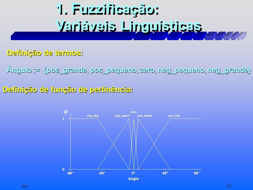 1. Fuzzificação: Variáveis Linguísticas