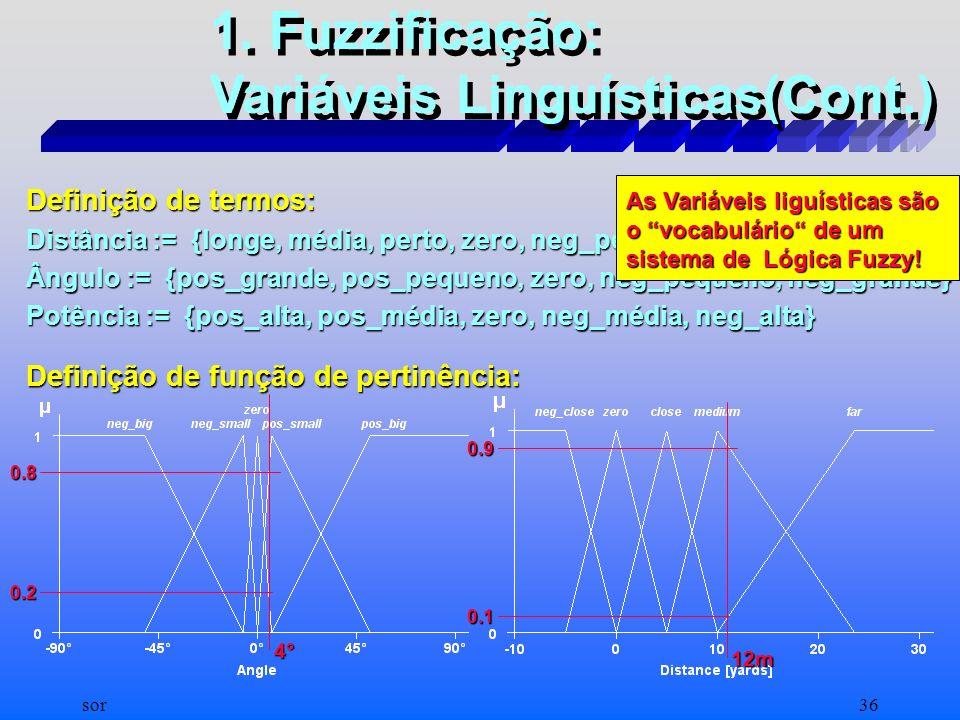 1. Fuzzificação: Variáveis Linguísticas(Cont.)