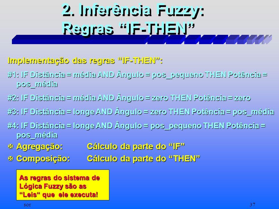 2. Inferência Fuzzy: Regras IF-THEN