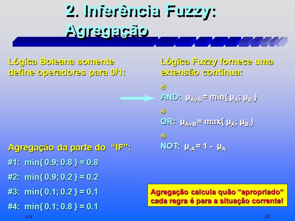 2. Inferência Fuzzy: Agregação