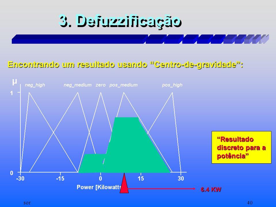 3. Defuzzificação Encontrando um resultado usando Centro-de-gravidade : Resultado discreto para a potência