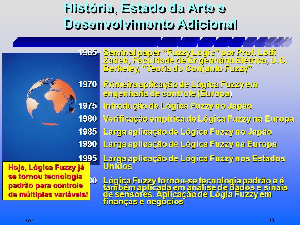 História, Estado da Arte e Desenvolvimento Adicional