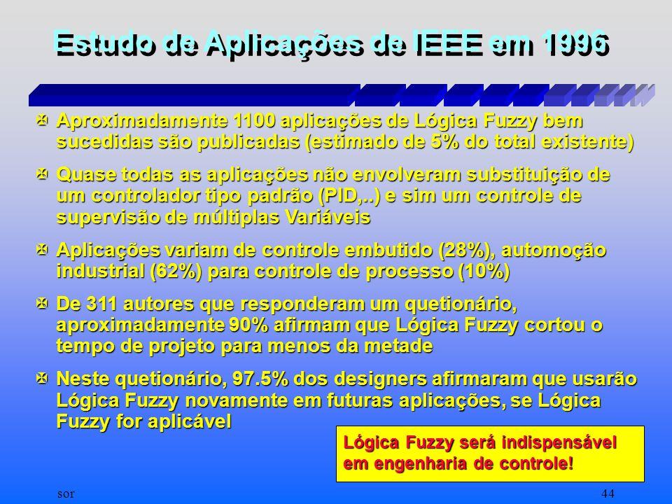Estudo de Aplicações de IEEE em 1996