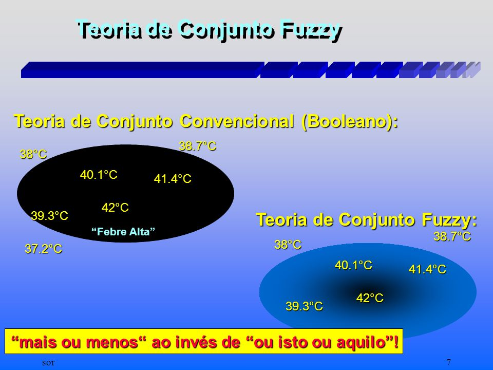 Teoria de Conjunto Fuzzy