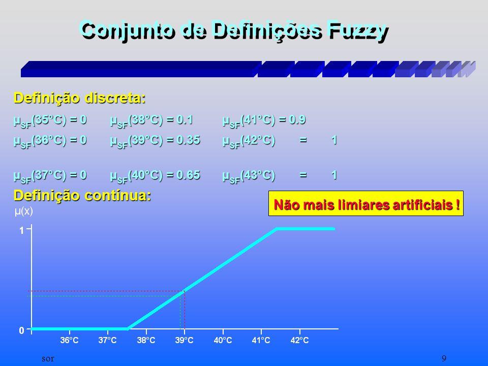 Conjunto de Definições Fuzzy