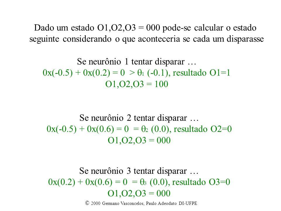 Dado um estado O1,O2,O3 = 000 pode-se calcular o estado