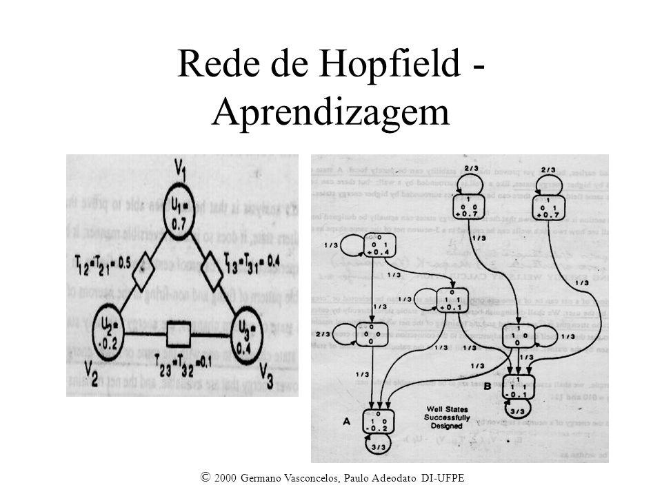Rede de Hopfield - Aprendizagem