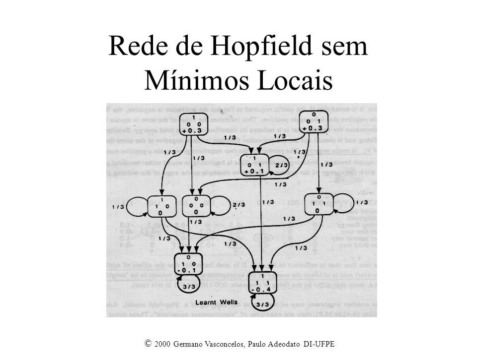 Rede de Hopfield sem Mínimos Locais
