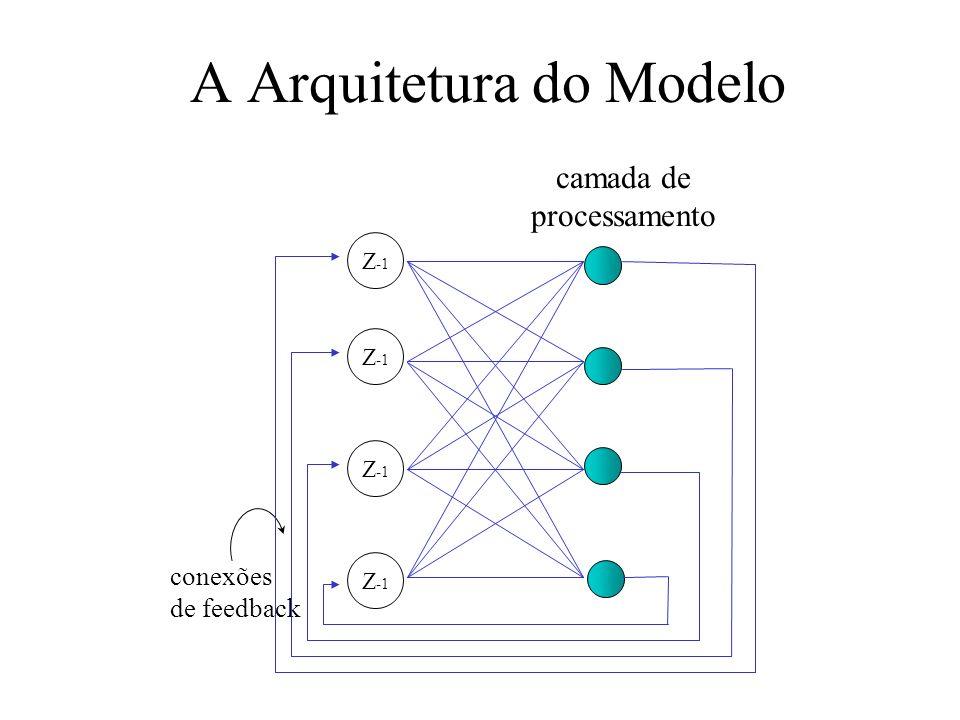 A Arquitetura do Modelo