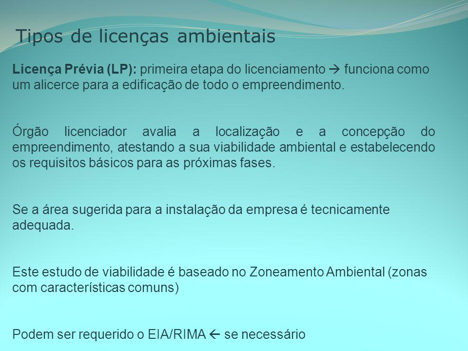 Tipos de licenças ambientais