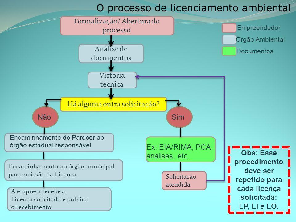 Obs: Esse procedimento deve ser repetido para cada licença solicitada: