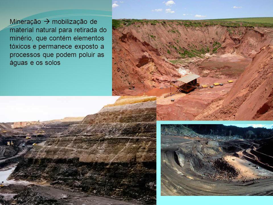 Mineração  mobilização de material natural para retirada do minério, que contém elementos tóxicos e permanece exposto a processos que podem poluir as águas e os solos