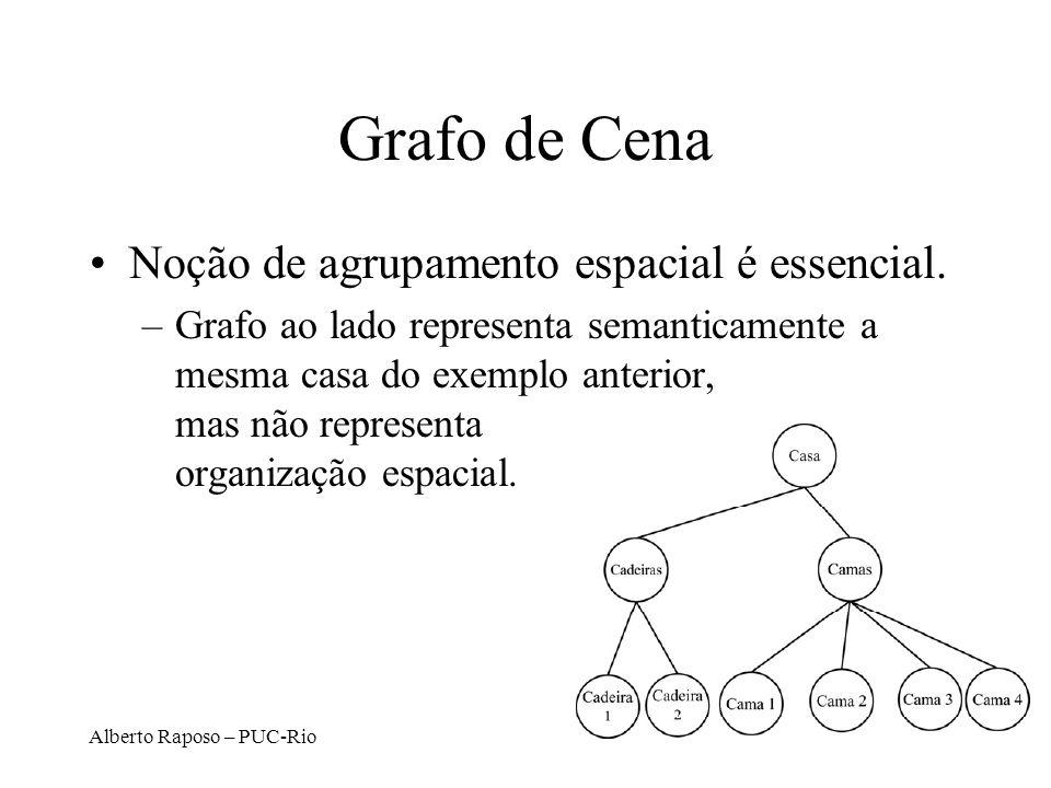 Grafo de Cena Noção de agrupamento espacial é essencial.