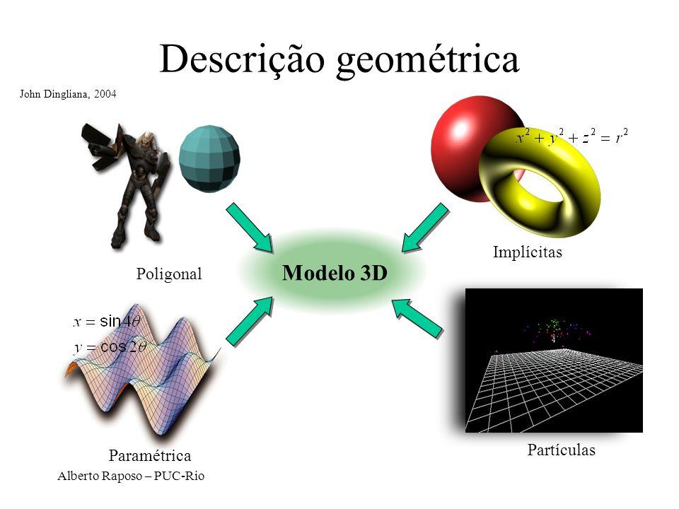 Descrição geométrica Modelo 3D Implícitas Poligonal Partículas