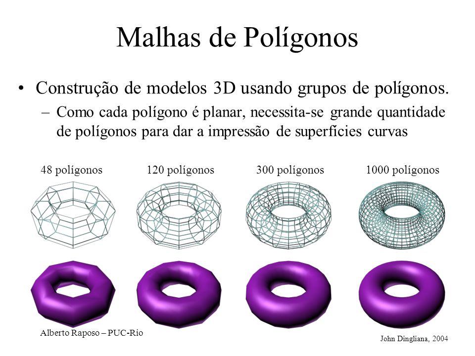 Malhas de Polígonos Construção de modelos 3D usando grupos de polígonos.