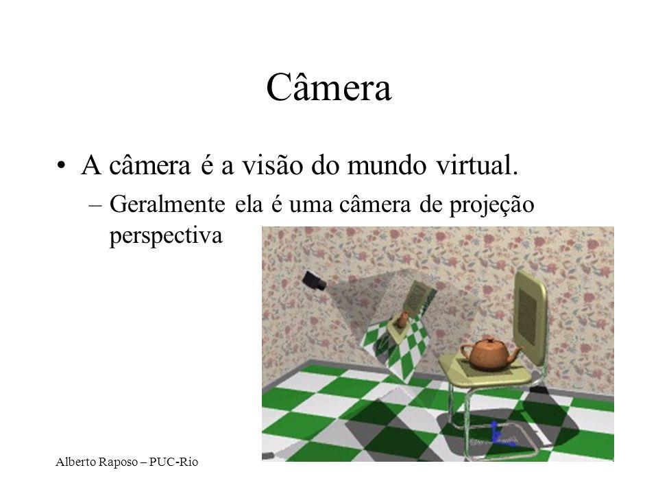 Câmera A câmera é a visão do mundo virtual.