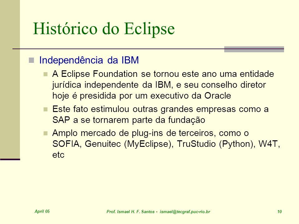 Histórico do Eclipse Independência da IBM