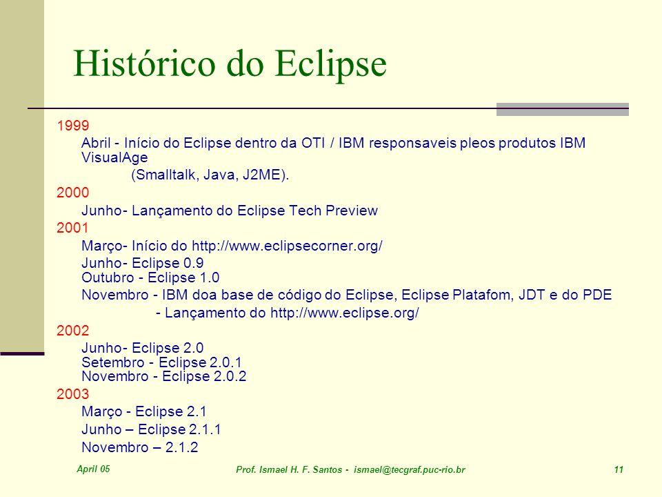 Histórico do Eclipse1999. Abril - Início do Eclipse dentro da OTI / IBM responsaveis pleos produtos IBM VisualAge.