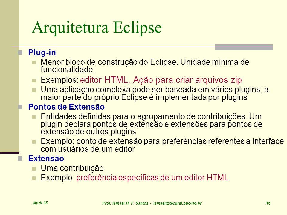Arquitetura Eclipse Plug-in