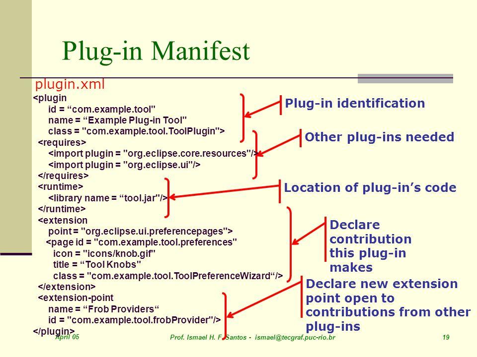 Plug-in Manifest plugin.xml Plug-in identification
