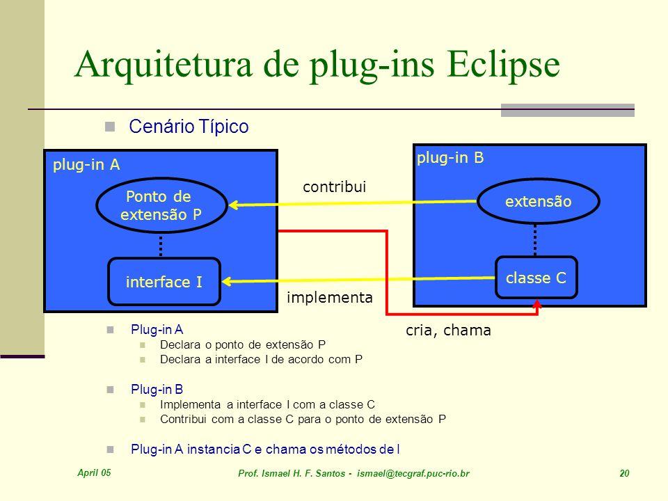 Arquitetura de plug-ins Eclipse