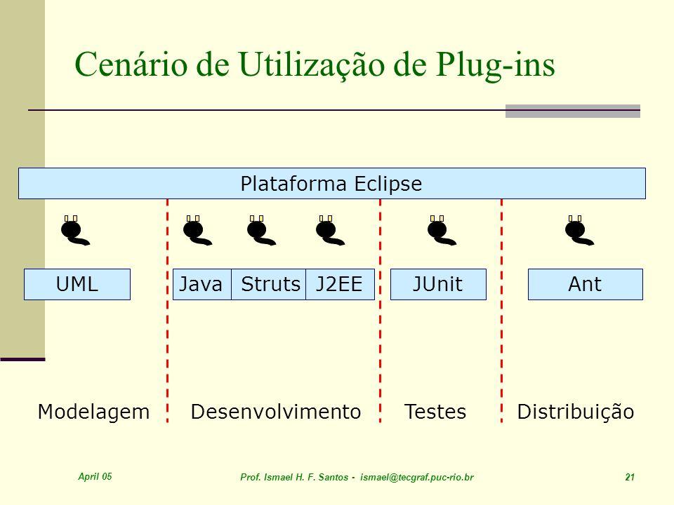 Cenário de Utilização de Plug-ins