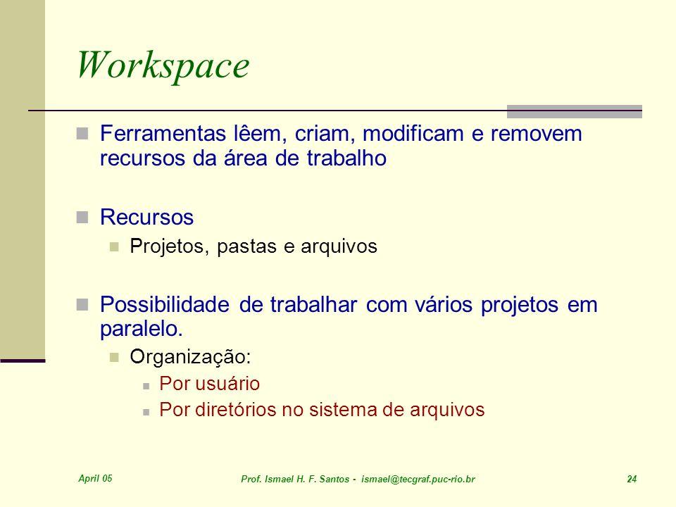 Workspace Ferramentas lêem, criam, modificam e removem recursos da área de trabalho. Recursos. Projetos, pastas e arquivos.