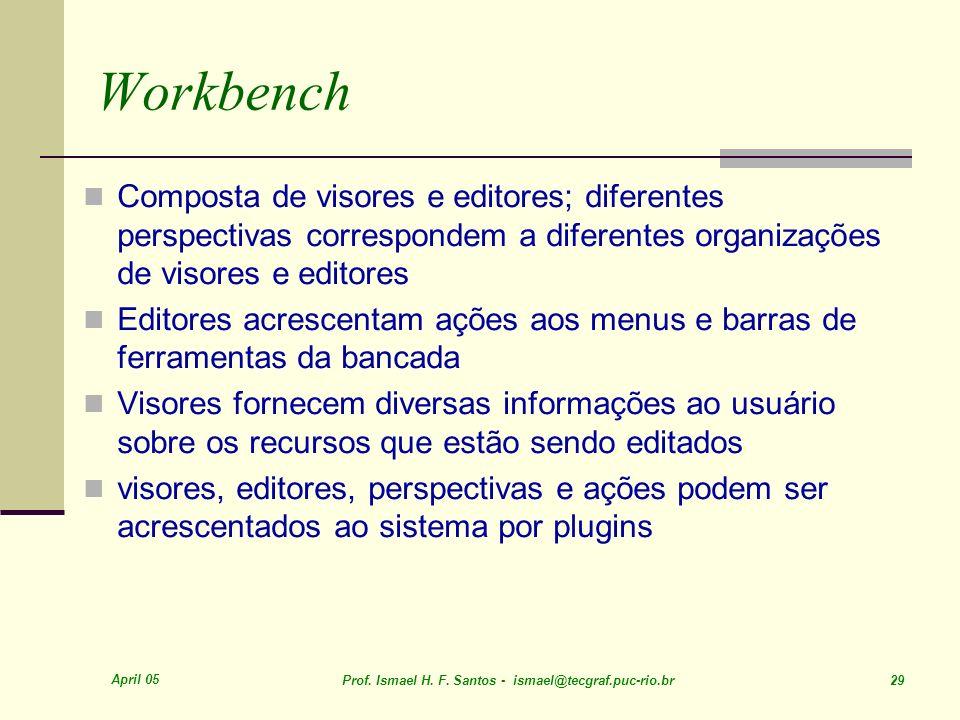 Workbench Composta de visores e editores; diferentes perspectivas correspondem a diferentes organizações de visores e editores.