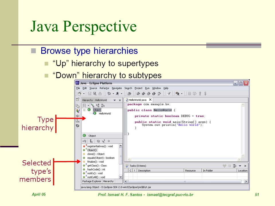 Java Perspective Browse type hierarchies Up hierarchy to supertypes