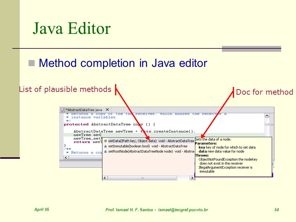Java Editor Method completion in Java editor List of plausible methods