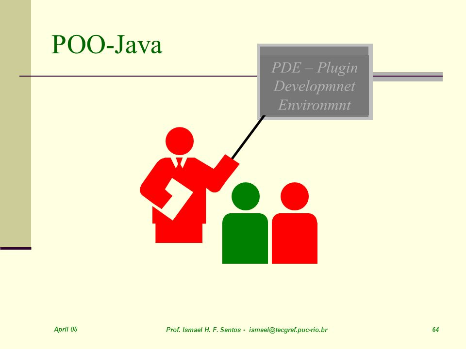 PDE – Plugin Developmnet Environmnt