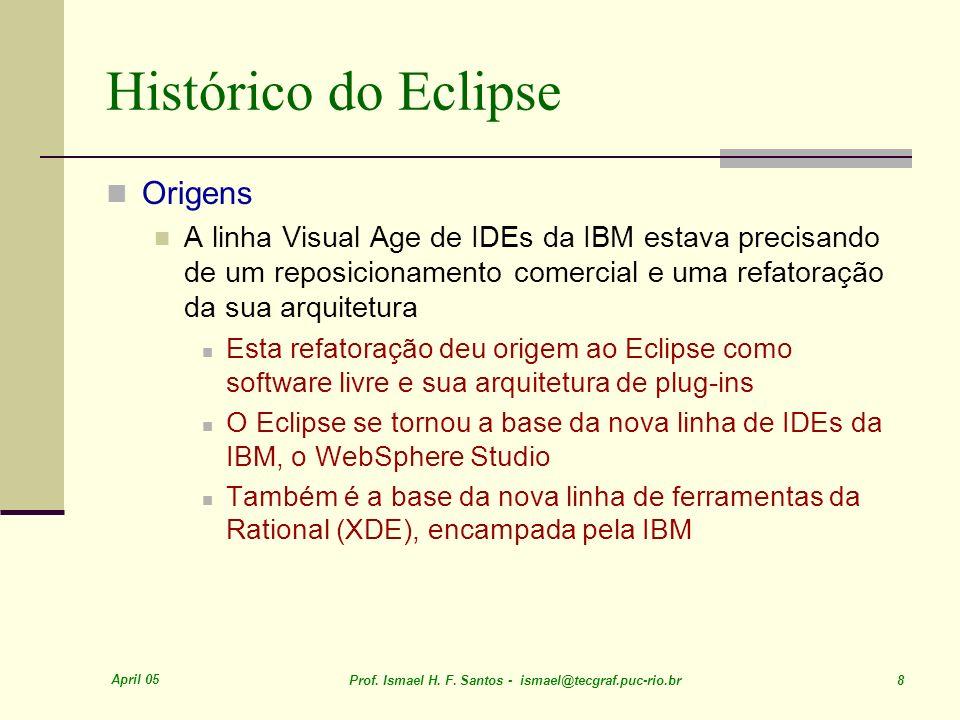 Histórico do Eclipse Origens