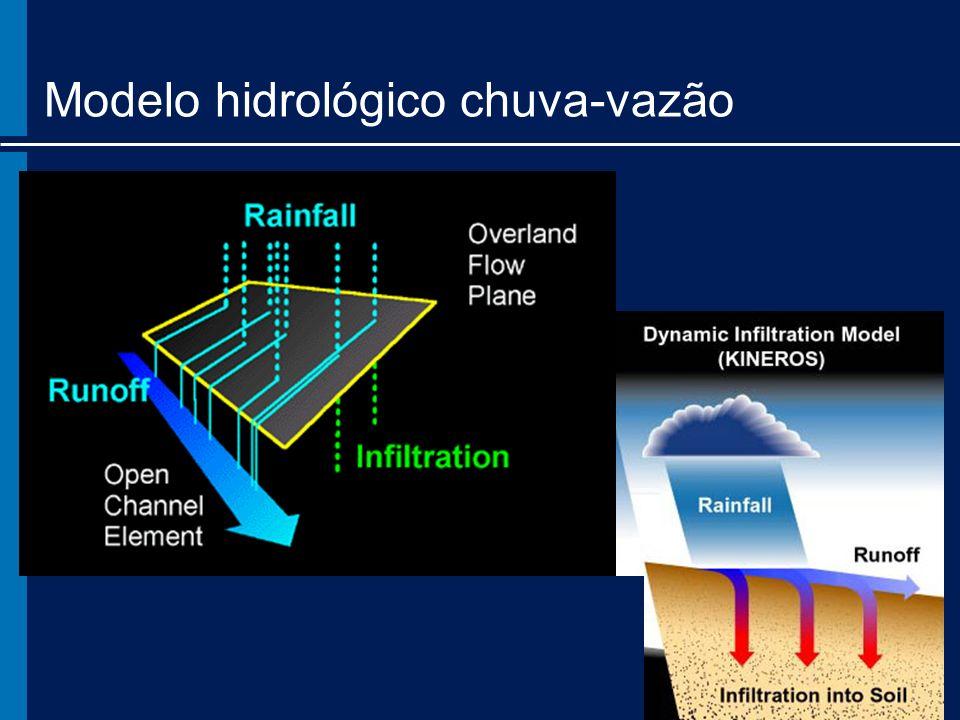 Modelo hidrológico chuva-vazão