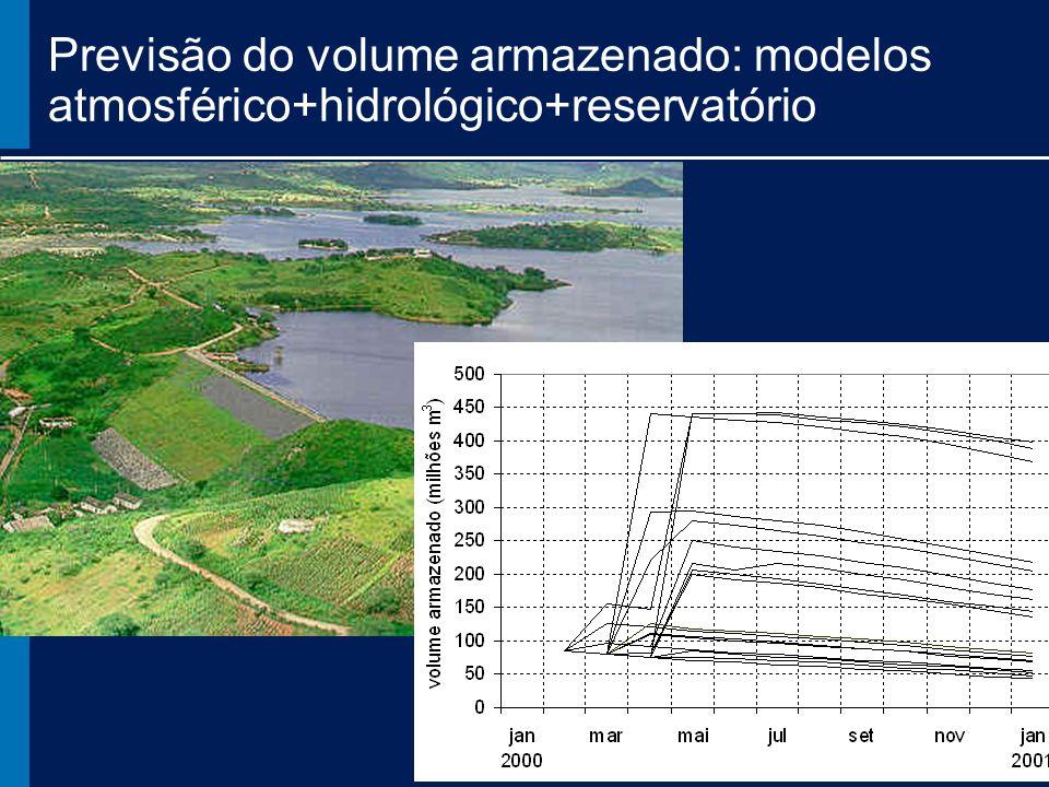 Previsão do volume armazenado: modelos atmosférico+hidrológico+reservatório