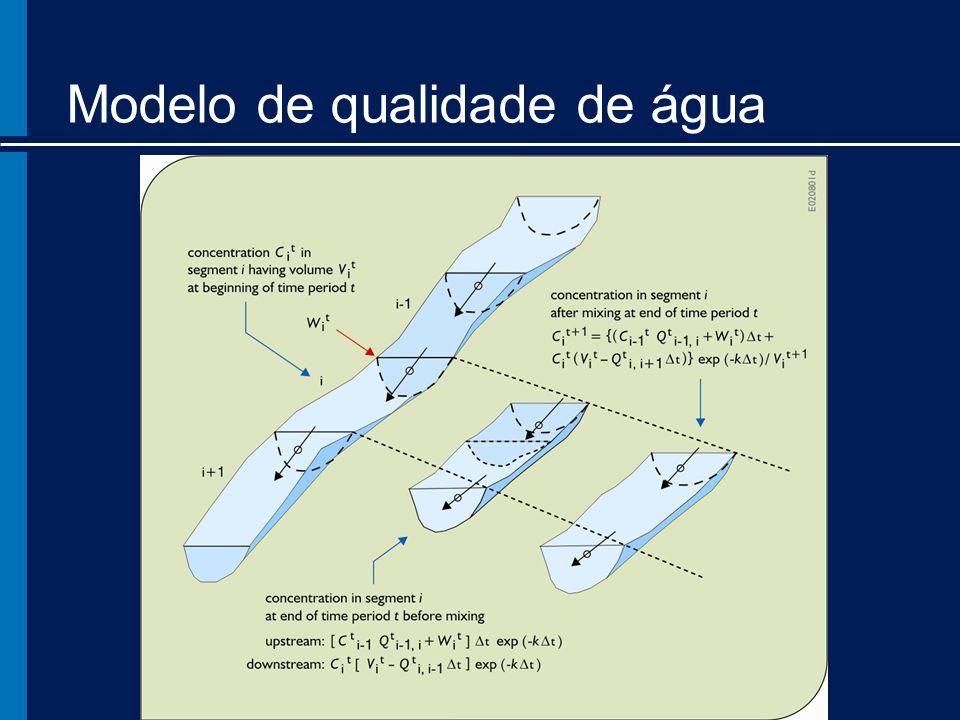 Modelo de qualidade de água
