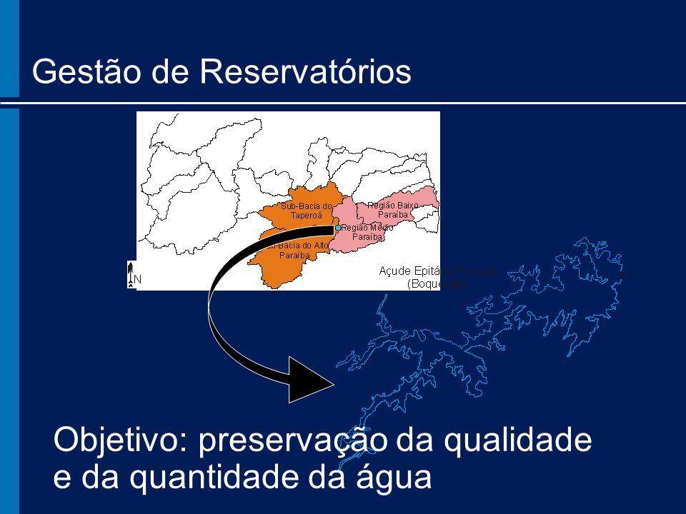 Gestão de Reservatórios