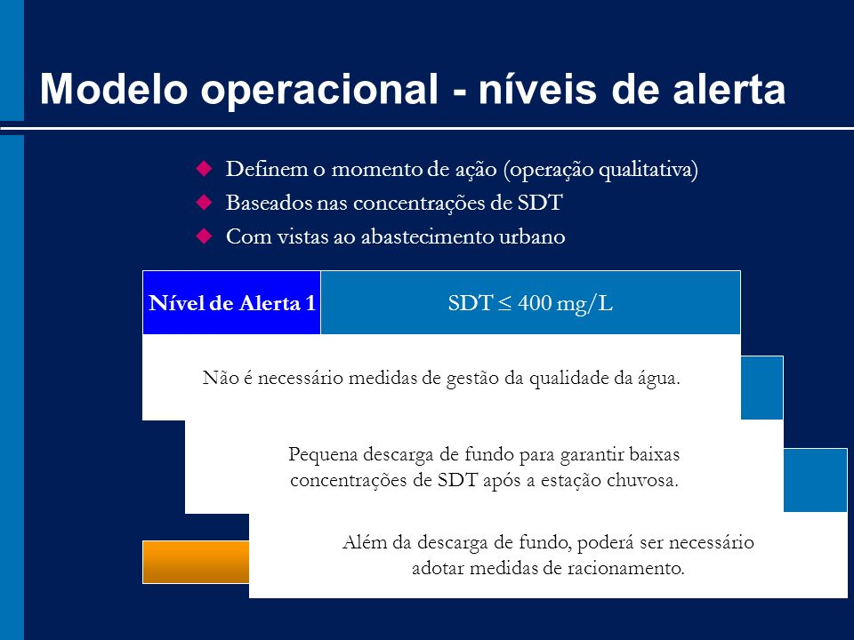 Modelo operacional - níveis de alerta