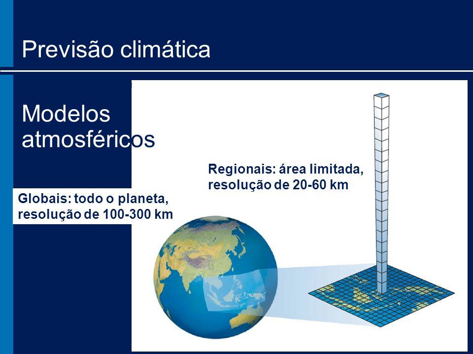 Previsão climática Modelos atmosféricos