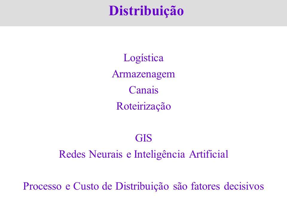 Distribuição Logística Armazenagem Canais Roteirização GIS
