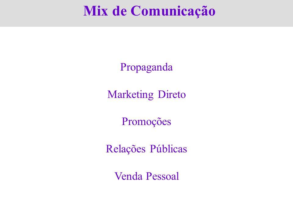 Mix de Comunicação Propaganda Marketing Direto Promoções