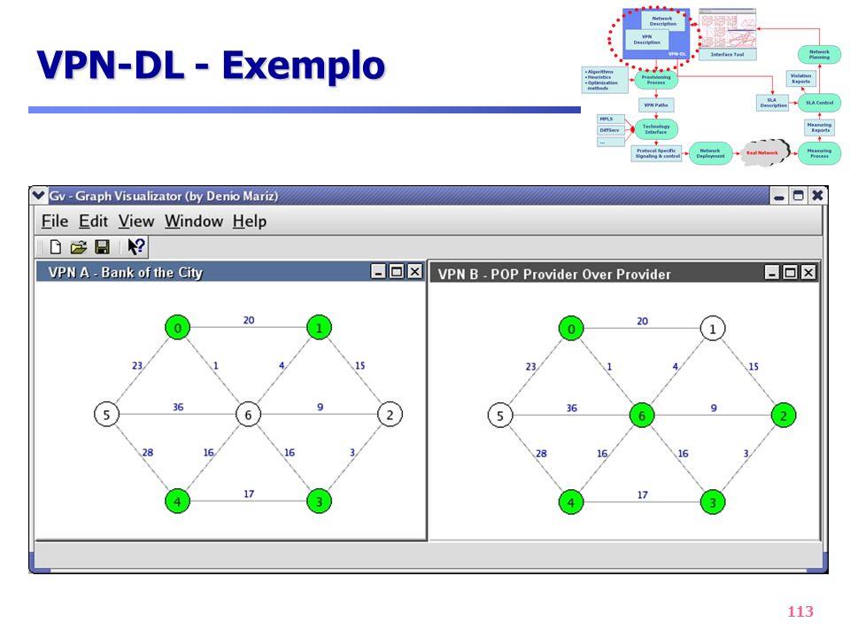 VPN-DL - Exemplo
