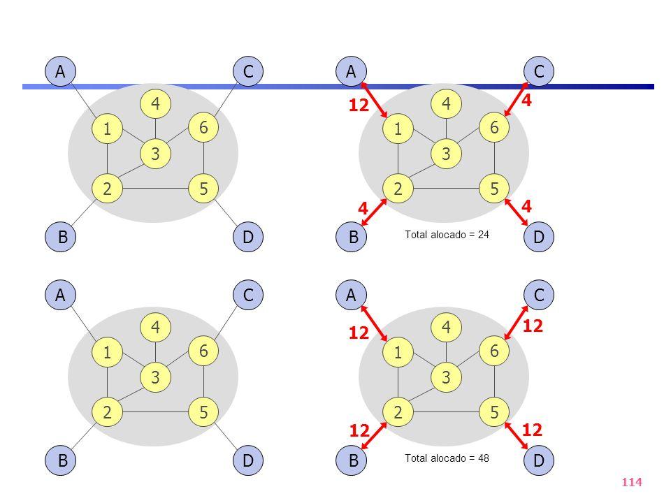 A B. D. C. 6. 2. 5. 1. 4. 3. A. B. D. C. 6. 2. 5. 1. 4. 3. 12. Total alocado = 24.