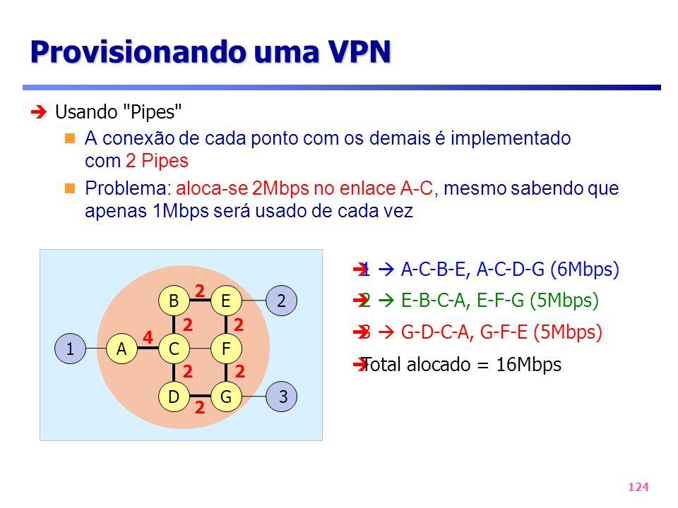 Provisionando uma VPN Usando Pipes