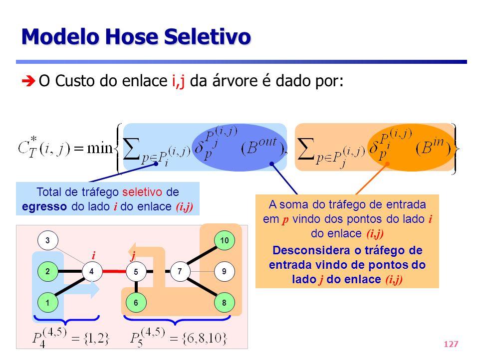 Total de tráfego seletivo de egresso do lado i do enlace (i,j)