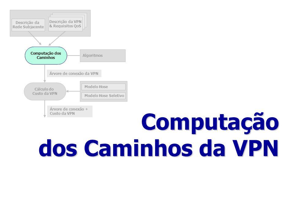 Computação dos Caminhos da VPN