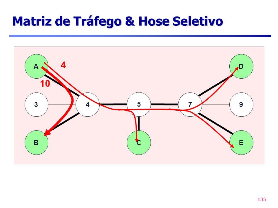 Matriz de Tráfego & Hose Seletivo
