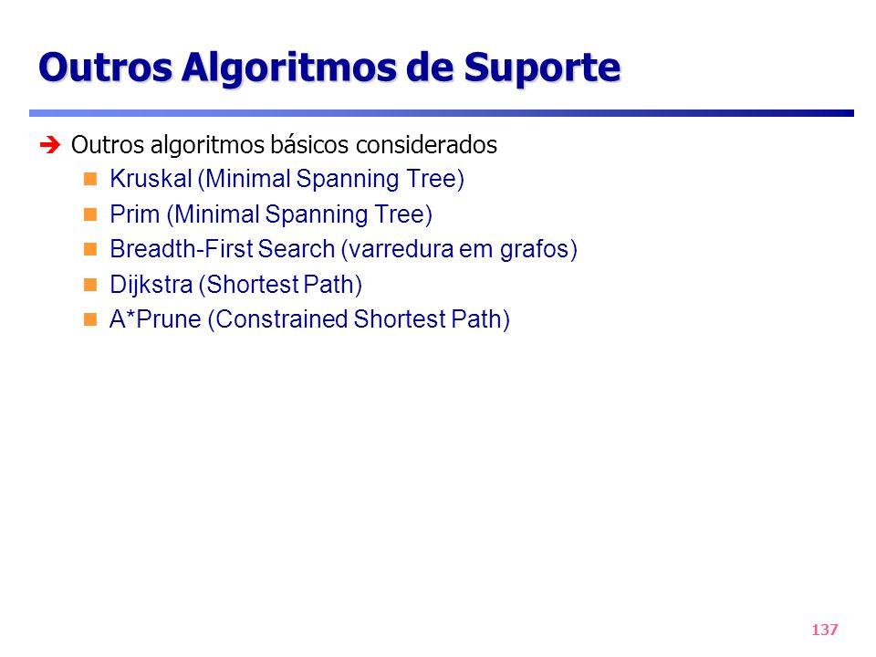 Outros Algoritmos de Suporte