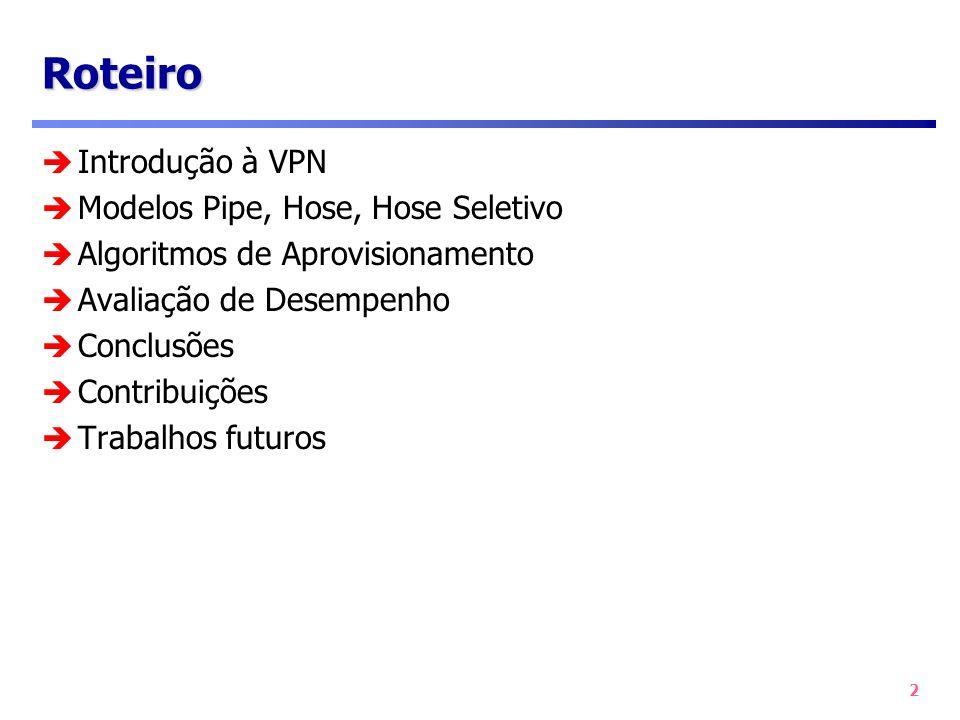 Roteiro Introdução à VPN Modelos Pipe, Hose, Hose Seletivo